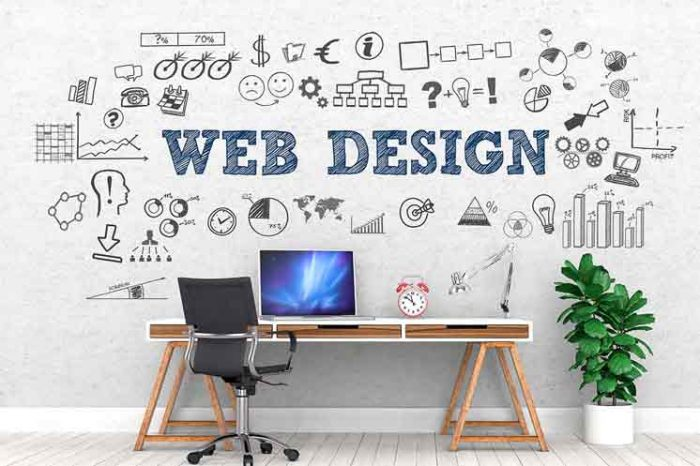 How much Does it Cost to Create a Professional Website