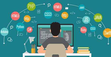 Using language conversion software